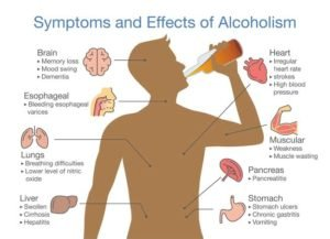 The 7 Devastating Effects of Alcohol on Health